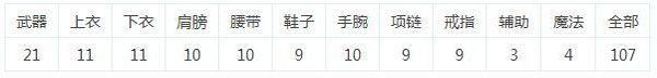 外服资讯 DNF日服11月壁纸剧透将更新80级版本