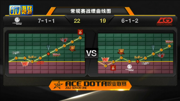acedota_ACE S1总决赛即将上演 iG LGD谁将最终称王_17173.com DotA2专题站_DotA2 ...