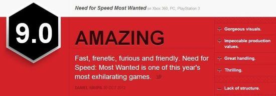 IGN评分
