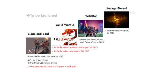 红字揭露了激战2和剑灵的发售日期