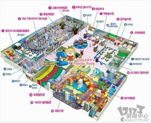 nexon韩国儿童乐园中推出跑跑卡丁车赛道