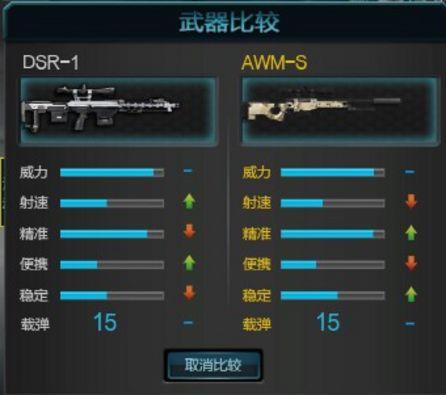 逆战DSR-1与AWM-S的对比