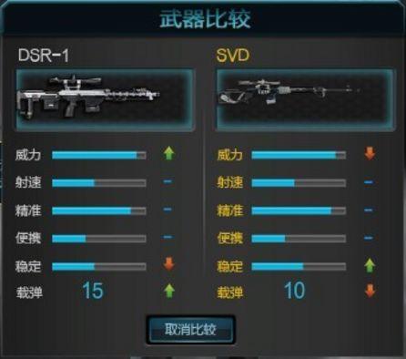 逆战DSR-1与SVD的对比