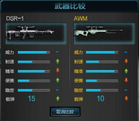 逆战DSR-1与AWM的对比