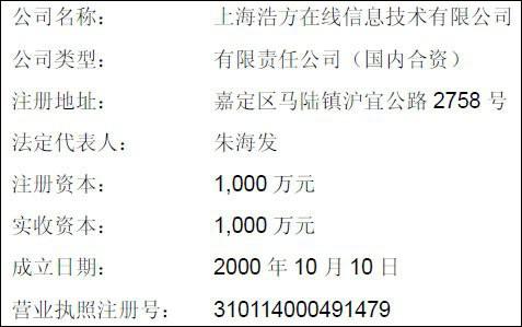 盛大浩方成立12年揭秘:多次增资 法人朱海发