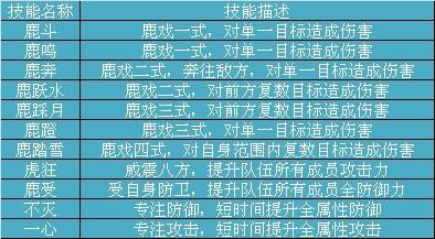 农历新春之龙跃九天――传奇职业