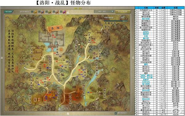 官方:剑网3战乱长安及洛阳怪物分布图