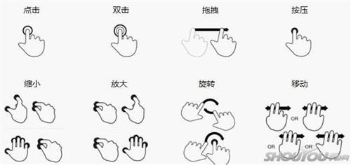 简单的手势操作通过组合,就可以完成复杂的游戏指令输入
