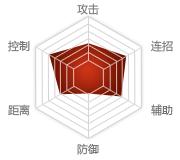 18luck.com刺客能力