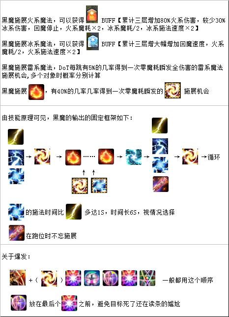 《最终幻想14》DPS职业黑魔法师输出方法