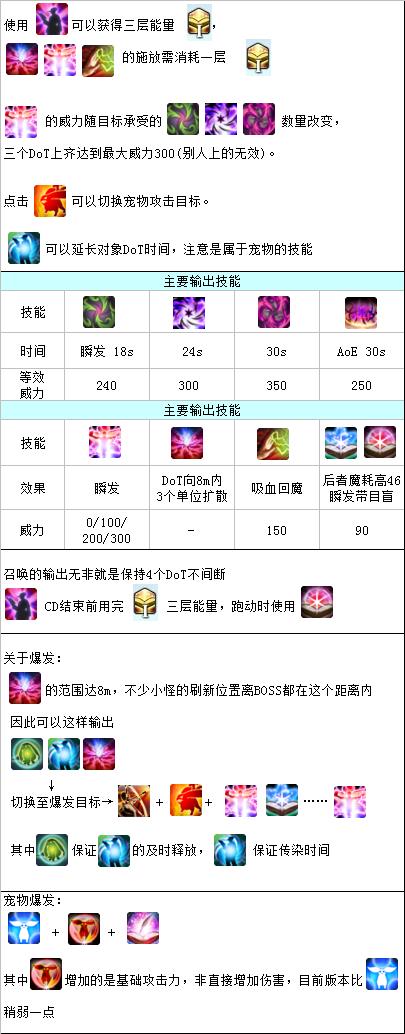 《最终幻想14》DPS职业召唤师输出方法