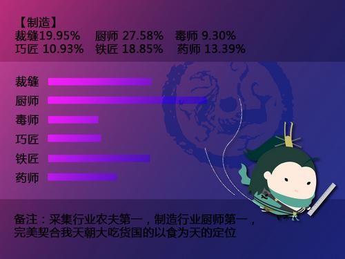 19年人口普查结果_人口普查