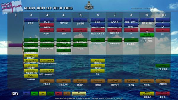 > 战舰世界资讯:苏系的航母竟然有152炮     满载5w吨,搭载106架飞机
