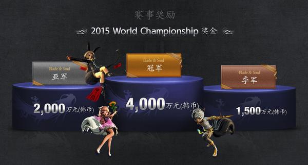 2015全球联赛奖励一览 冠军可得22W人民币
