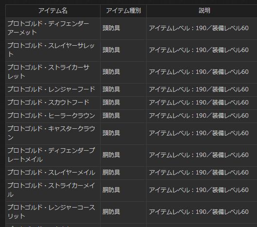 最终幻想14 3.01版本更新笔记职业调整抢先看