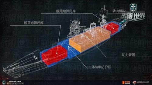 船舰动力装置结构图