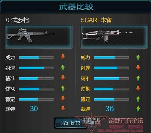 月卷枪械03式步枪详解