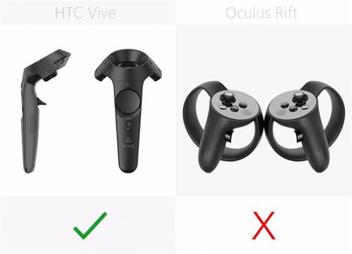 两者都配有专门的体感控制器——vive手柄和oculus touch——两者
