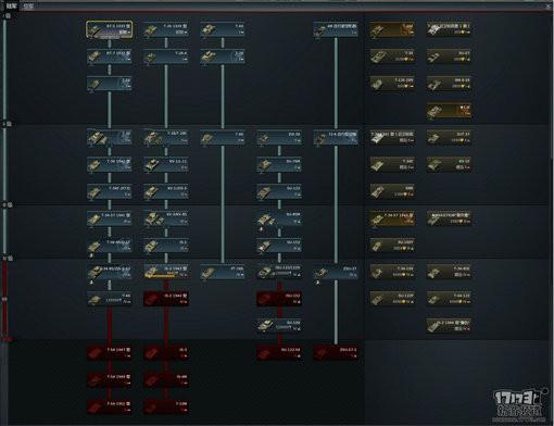 坦克世界的德国科技树