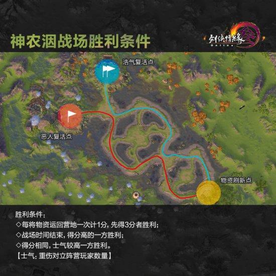 神农洇全新地图