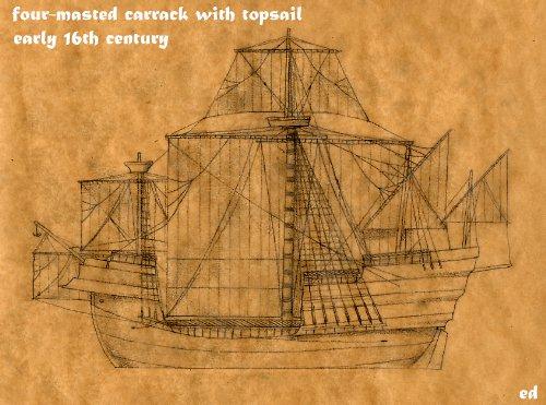 15-18世纪欧式横帆船发展简史