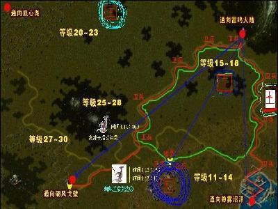 几个BOOS地图和坐标