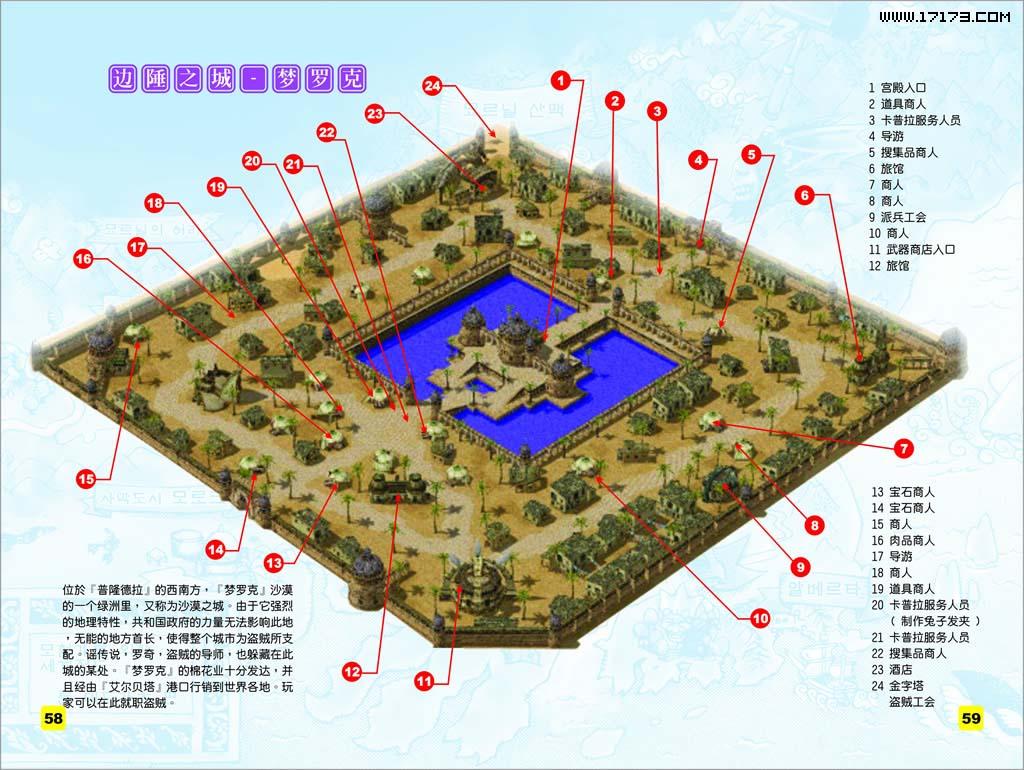仙境传说-城市地图